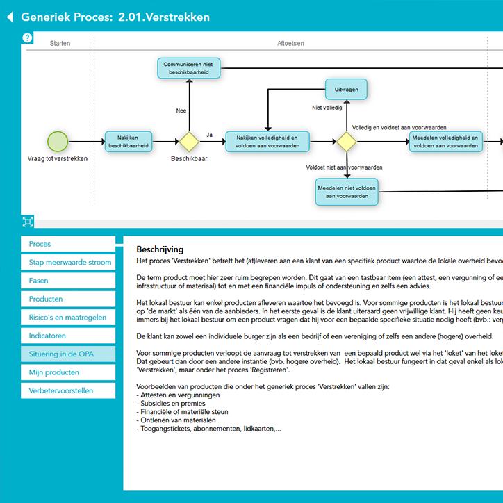 Generiek proces - iGEN - BCT